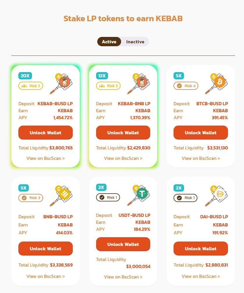 finance, Kebab Finance Proje İncelemesi